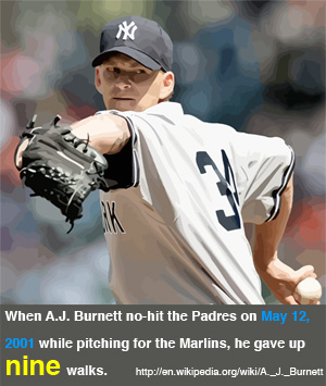 The Sports Archives Blog - The Sports Archives - Time to Take Another Look at A.J. Burnett