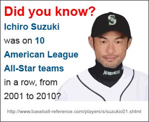 Ichiro Suzuki Still Play