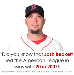 The Sports Archives Blog - The Sports Archives - Josh Beckett and Jon Lester: Fried Chicken, Beer, and Bad Pitching!