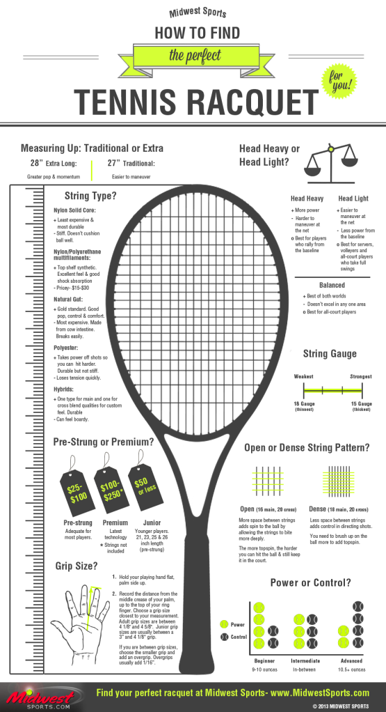 perfect tennis racquet infographic