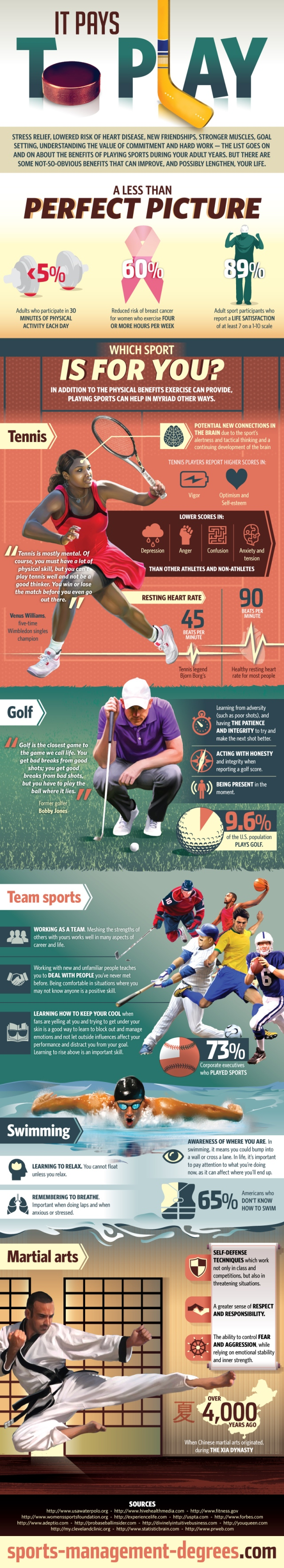 Sports Benefits Infographic