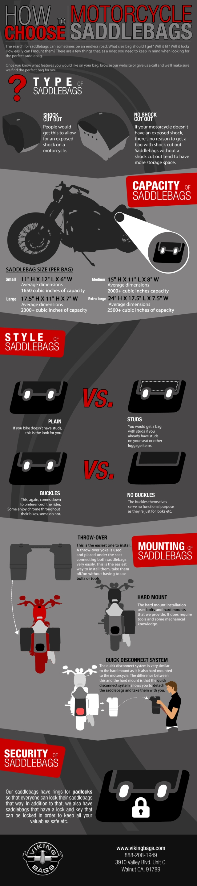 How To Choose Motorcycle Saddlebags