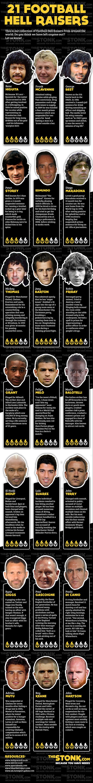 fotball hell raisers infographic
