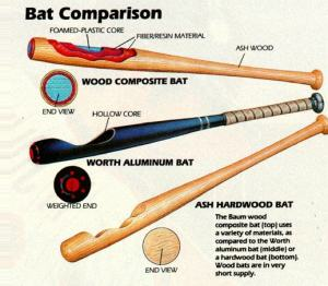 baseball-bat-comparison