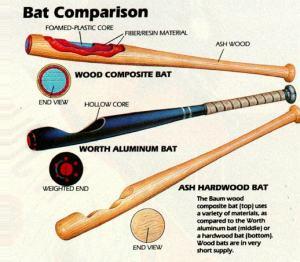 baseball-bat-comparison