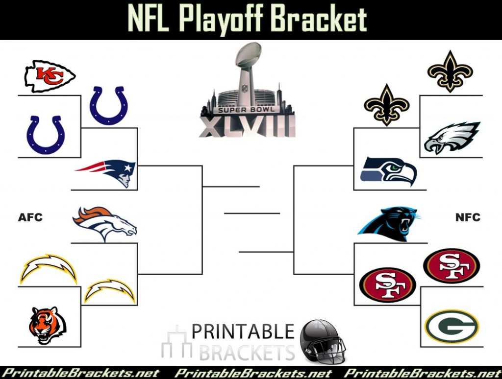 The Sports Archives – The 2015 NFL Playoffs (as of 12/26
