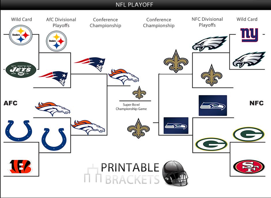 Nfl Playoffs 2014 Schedule