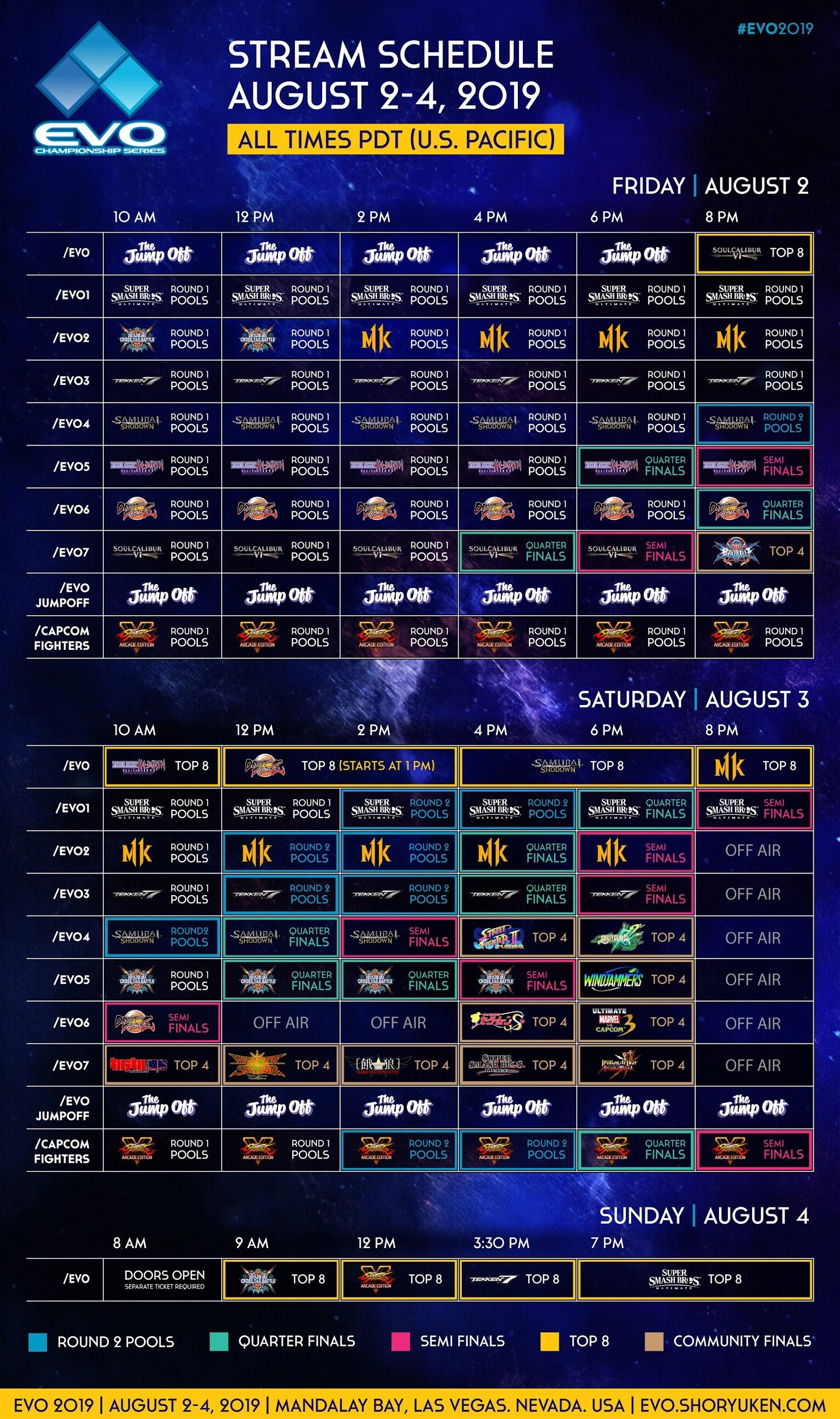 The Sports Archives Blog - The Sports Archives - A Guide to Evo 2019: Esports Largest Fighting Game Tournament