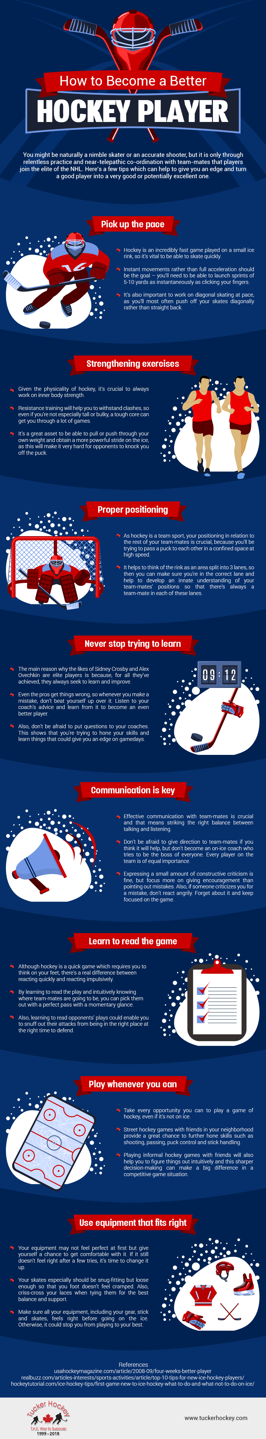 The Sports Archives Blog - The Sports Archives - How to Become a Better Hockey Player  Infographic